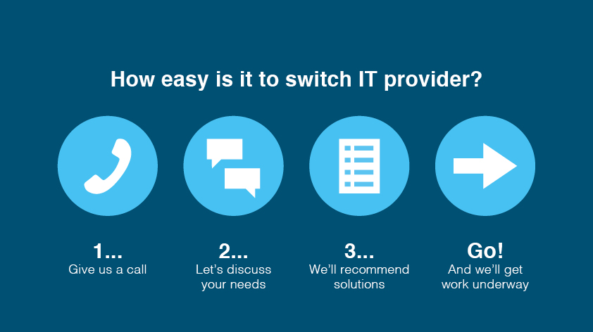 How easy is it to switch IT provider?